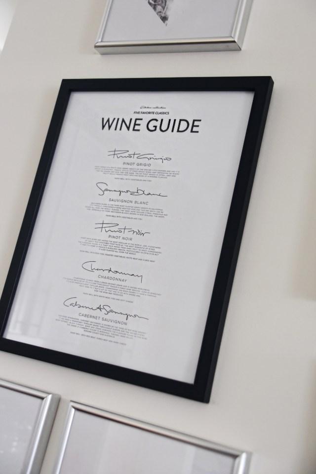 Desenio wine guide poster