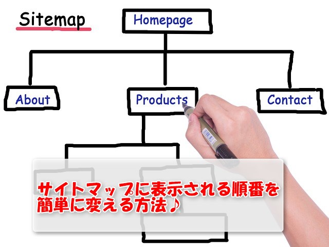 wordpress サイトマップに表示されるページの順番を簡単に変える方法を