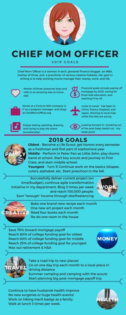 Chief Mom Officer 2018 Goals