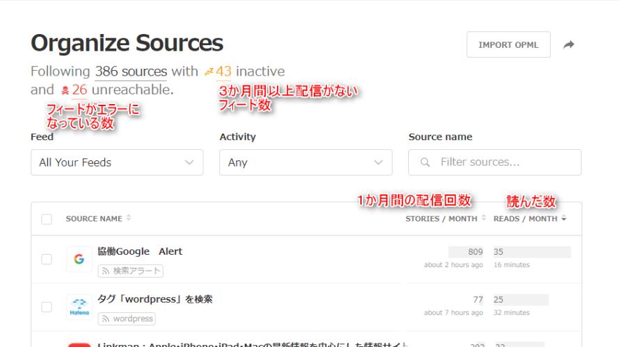 FeedlyのアップデートでGoogleリーダーの配信回数、読んだ回数リストが復活!