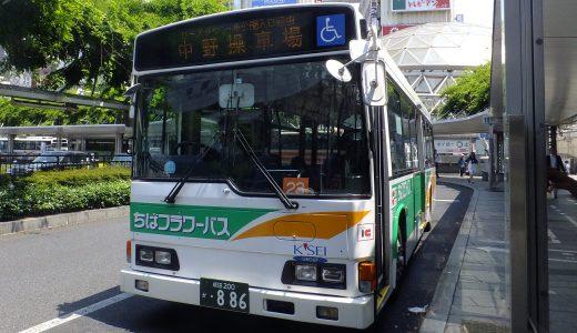成田200か・886