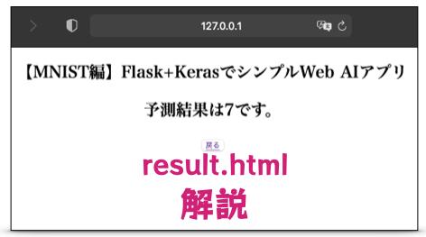 result.html解説:サンプルコード【コード解説】Keras・MNIST編:Flask(Python)Web機械学習アプリ開発入門 - 画像アップロード判定プログラム