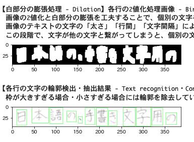 OCRの前処理:膨張処理の工夫と個別文字矩形の推定
