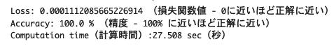 日本語自作OCR開発:学習済みモデルの作成