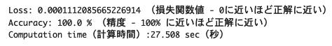 【日本語 - 手書き編】OCR用のオリジナル学習済みモデルの作成:出力結果例