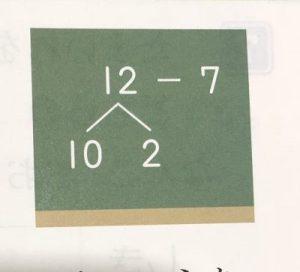 引き算のさくらんぼ計算