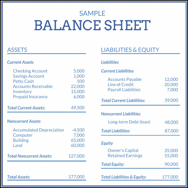 Balance Sheet Template For Small Business Excel
