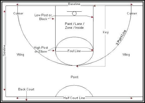 Basketball Court Template Pdf
