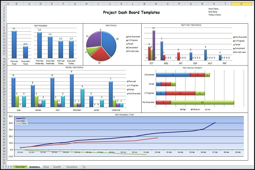 Microsoft Excel Dashboard Templates