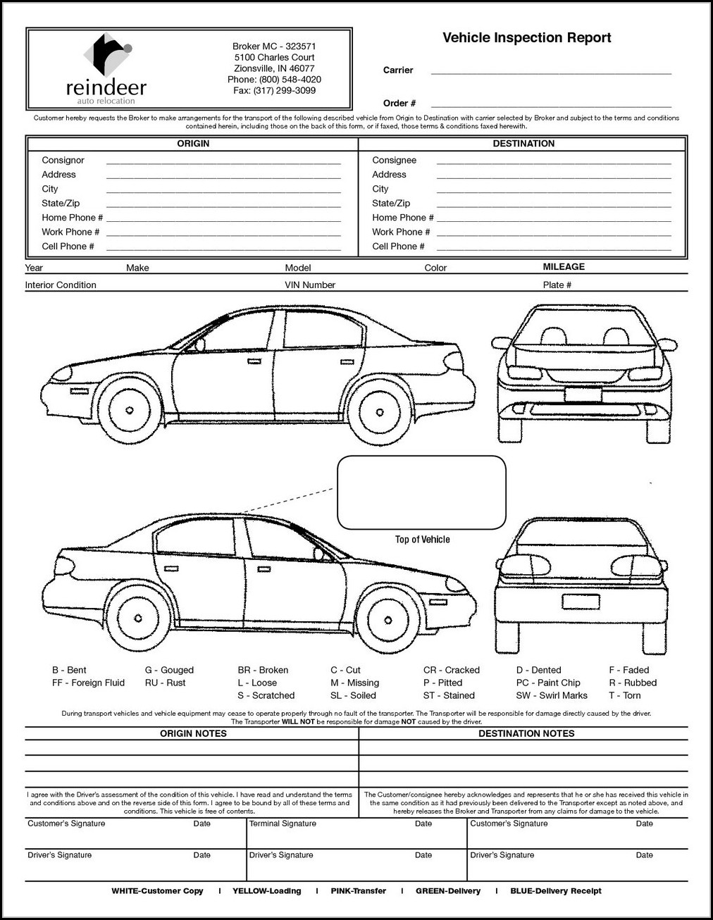 Vehicle Inspection Form Template Free