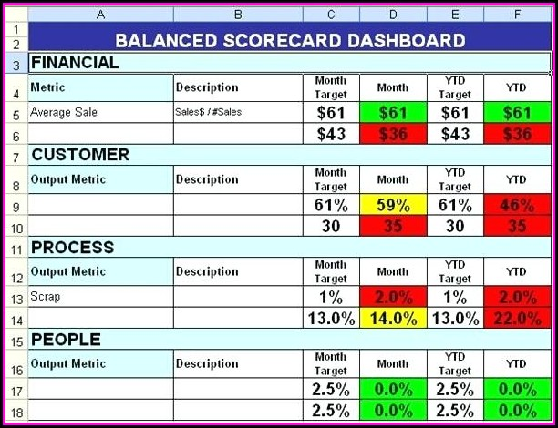 Balanced Scorecard Kpi Excel Template