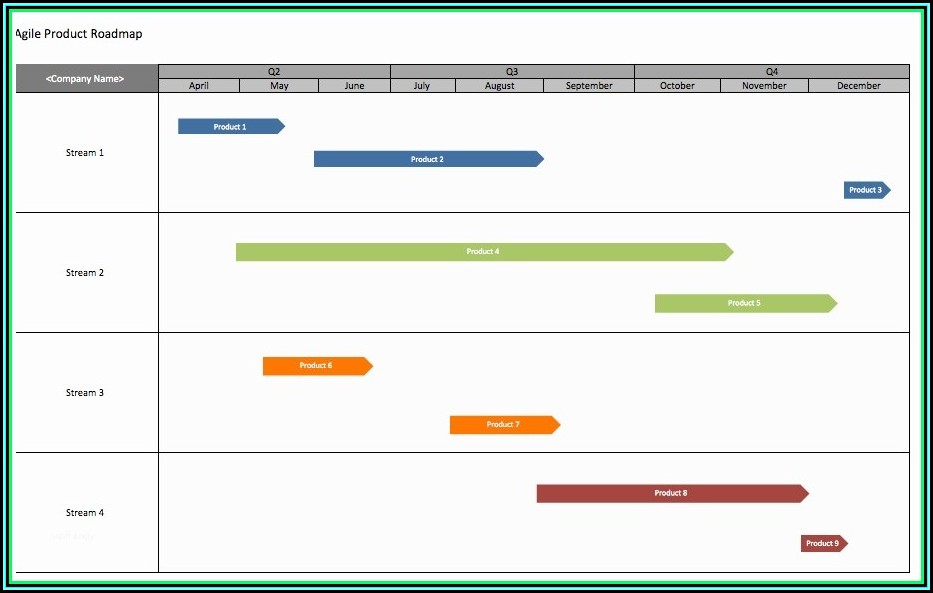 Agile Product Roadmap Template Excel