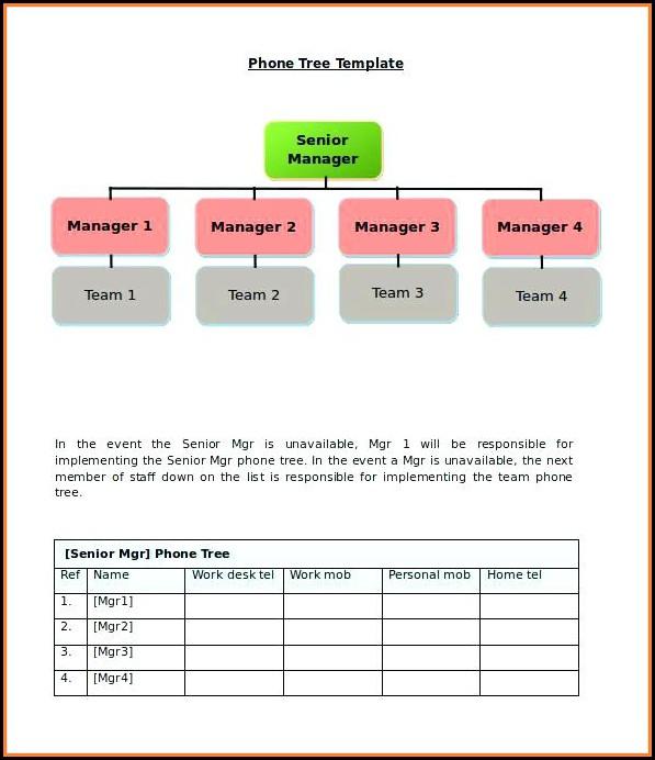 Free Editable Phone Tree Template