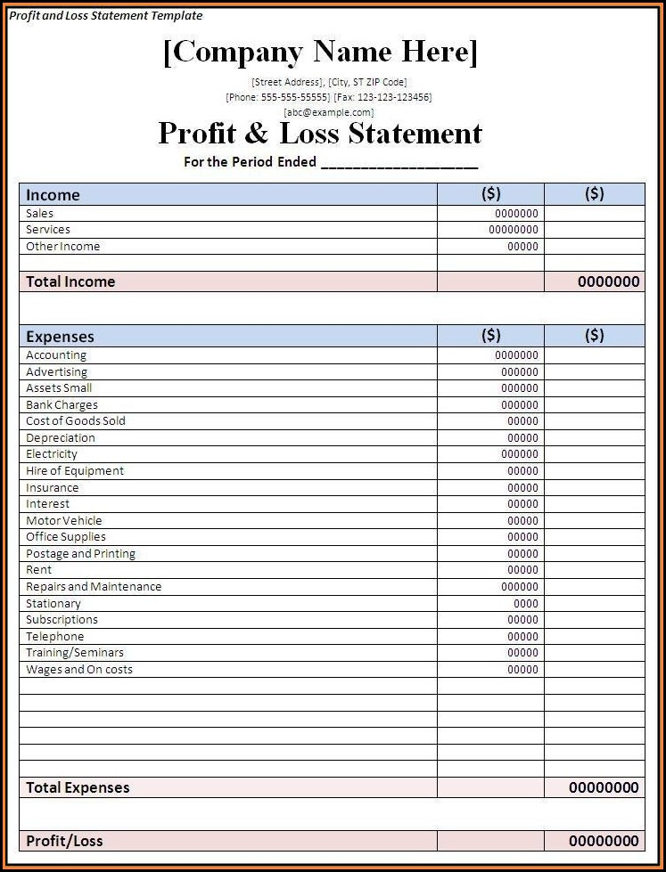 Free Small Business Profit And Loss Statement Template
