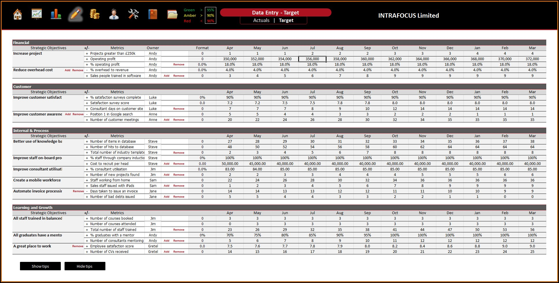 Performance Kpi Scorecard Template Excel
