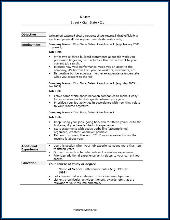 Free Job Resume Examples