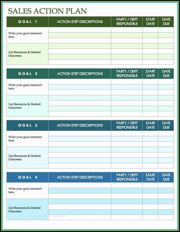 Sales Performance Review Templates Excel