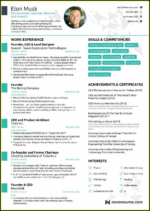 Best Resume Building Sites Quora