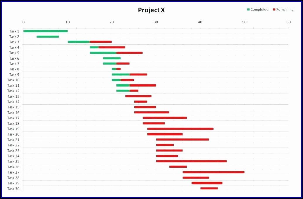 Hourly Gantt Chart Excel Template Xls