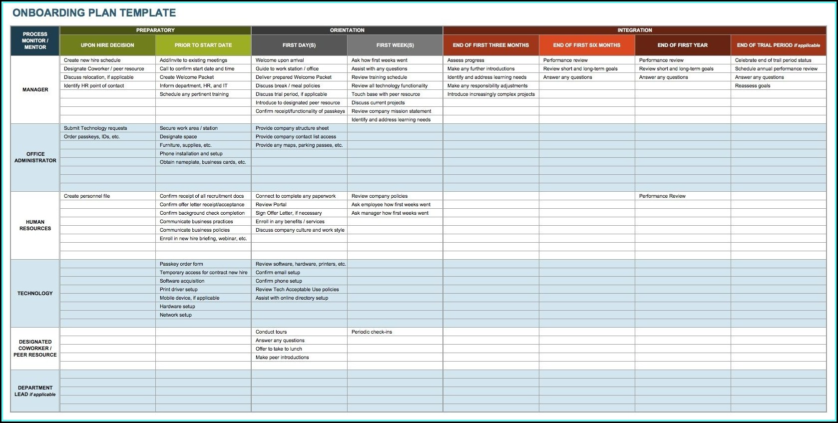 Onboarding Process Template