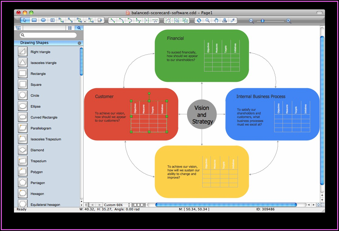 Balanced Scorecard Dashboard Template Excel
