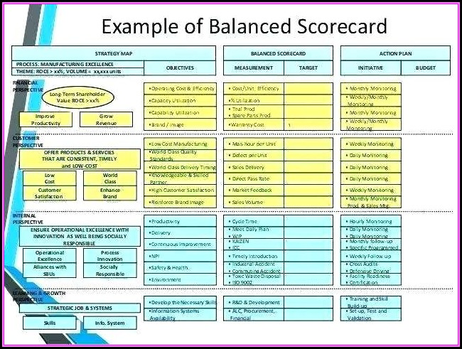 Balanced Scorecard Template Excel 2007