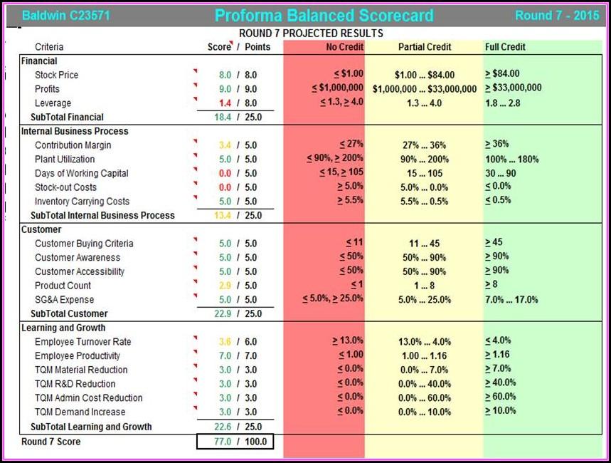 Balanced Scorecard Templates Excel