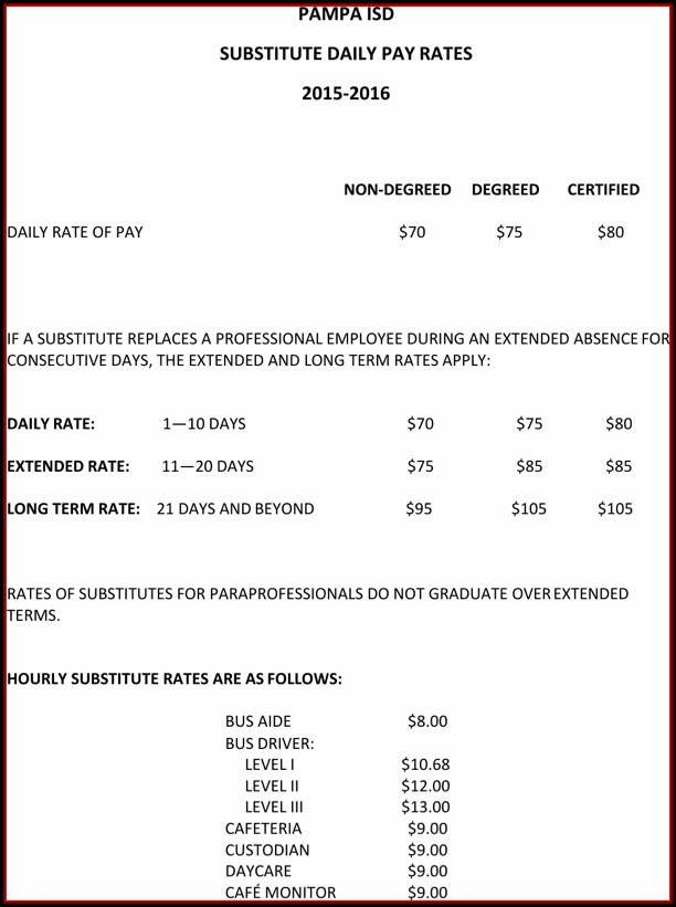 Compensation Plan Template Download