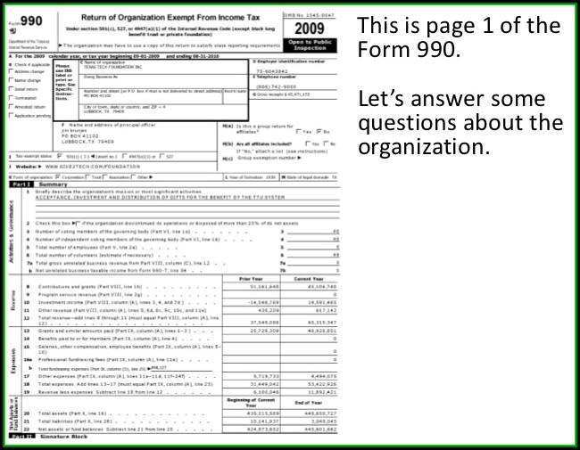 Irs Nonprofit Form 990