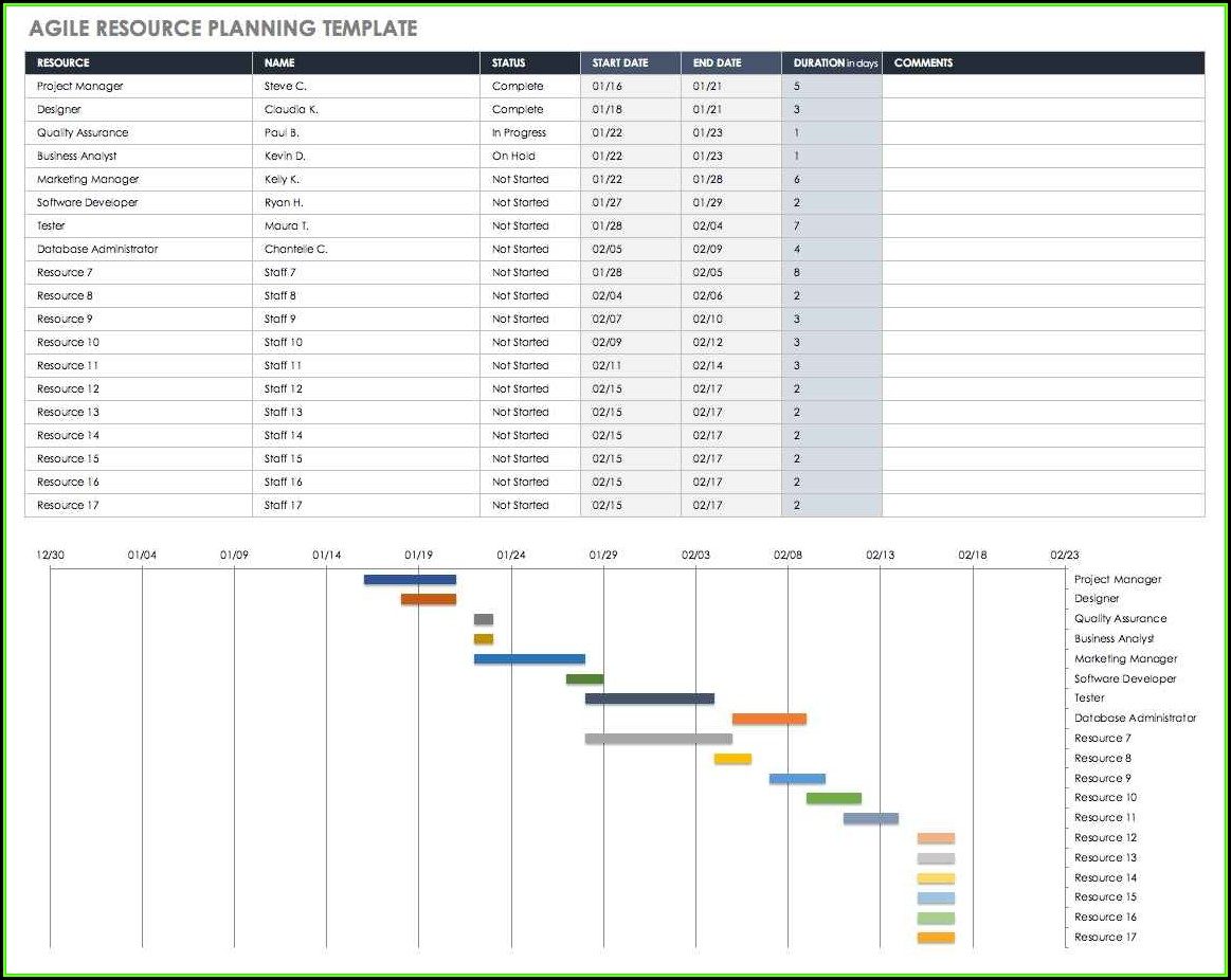 Resource Capacity Planning Template Excel Download