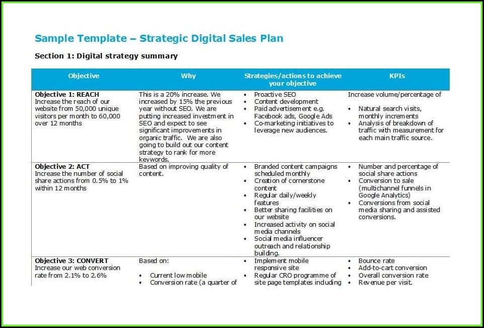 Sales Territory Plan Template Word