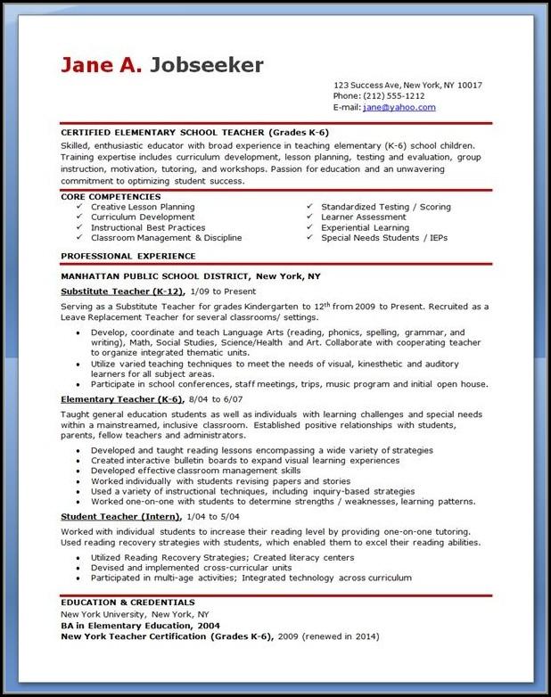 Sample Resume For Teachers Template