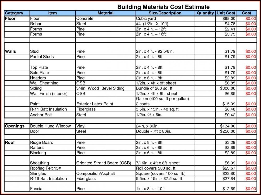 Construction Estimate Format Excel