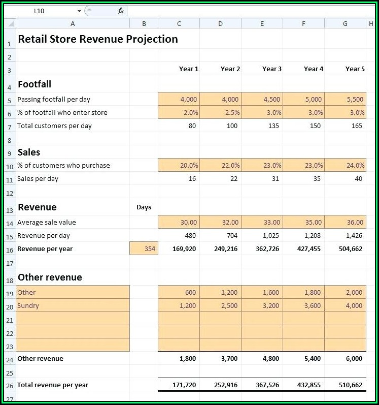 Financial Projection Template For Startup Xls