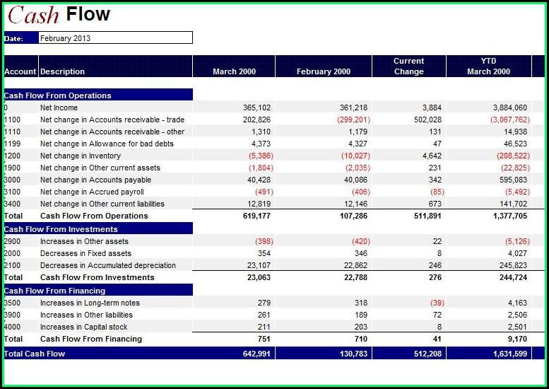 Financial Statement Spreadsheet Template
