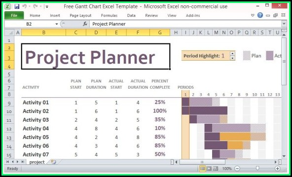 Free Excel Project Management Template With Gantt Schedule Creation