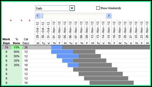 Gantt Chart Weekly Template Excel