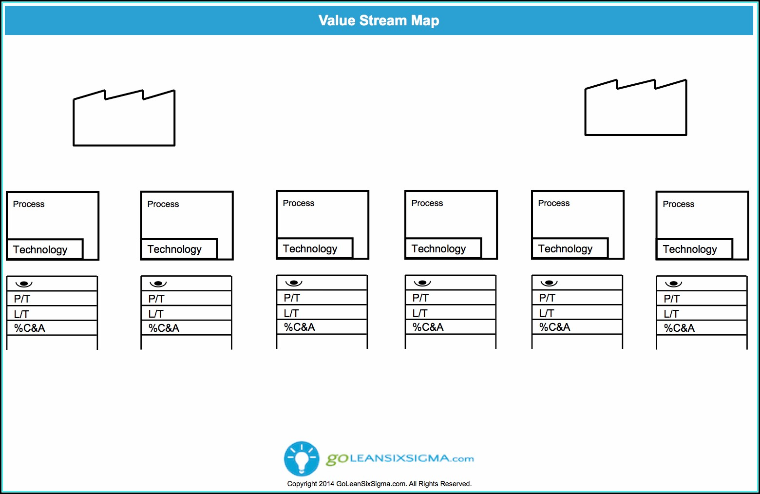 Lean Six Sigma Value Stream Map Template