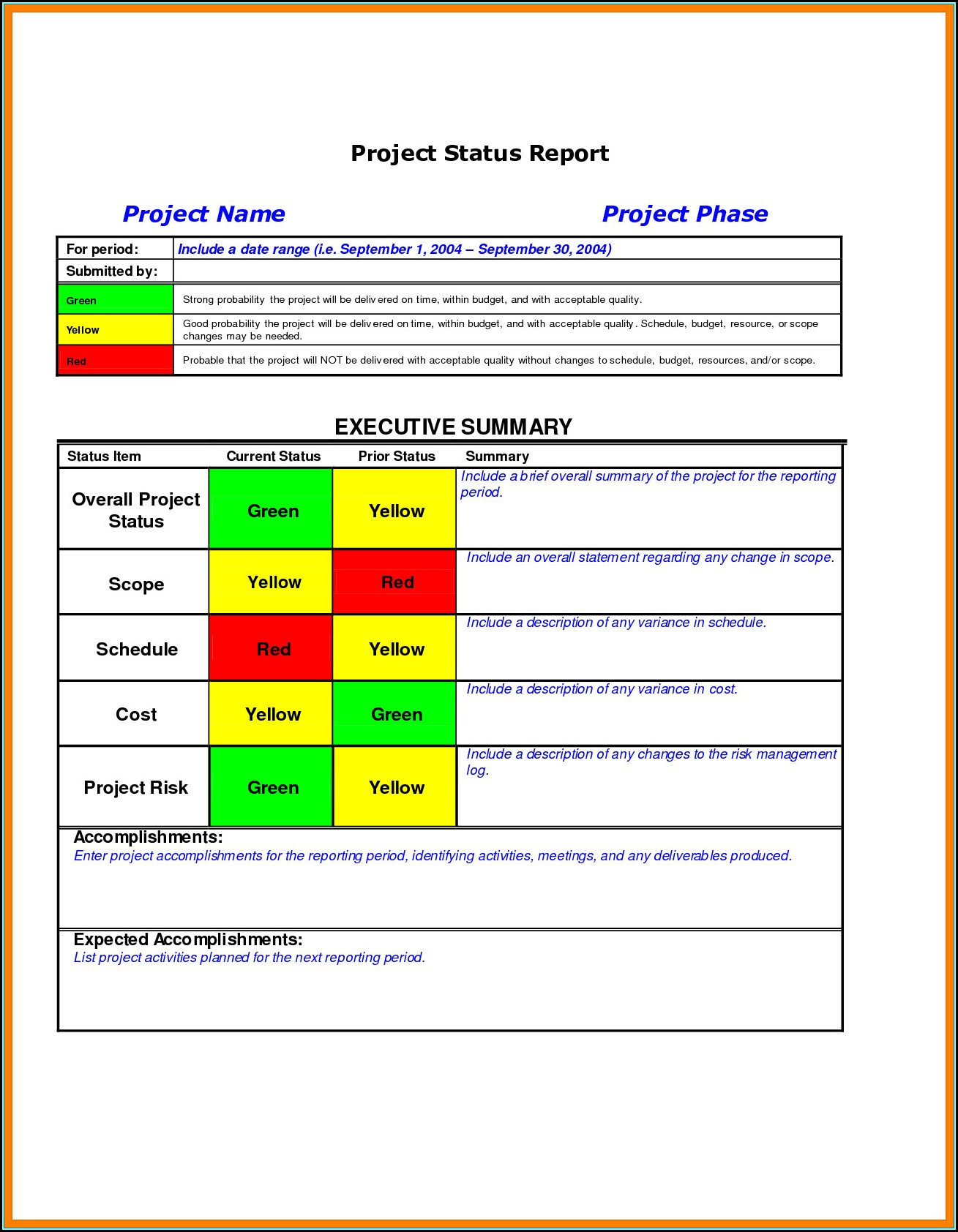 Construction Project Management Report Template