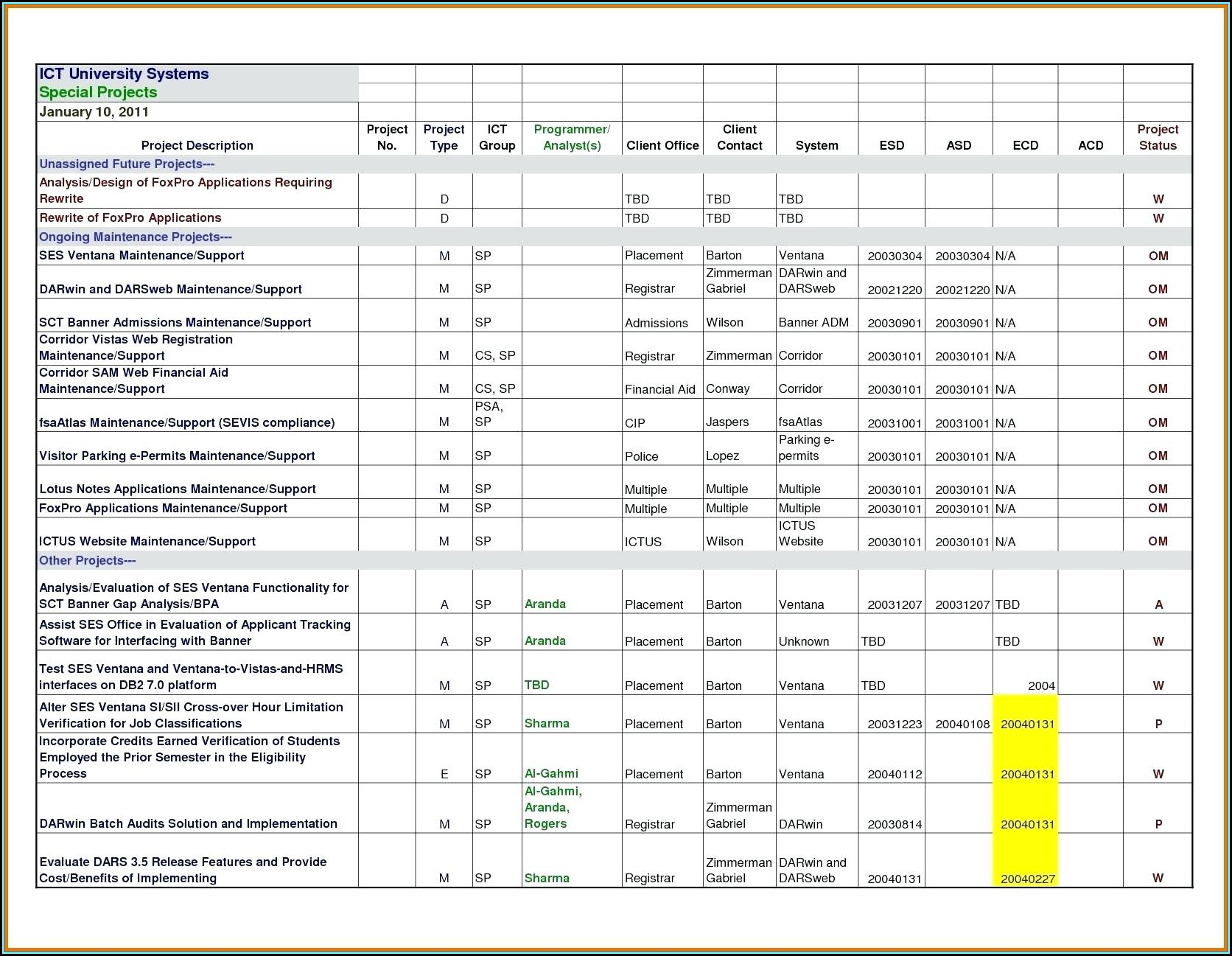 Construction Project Management Template