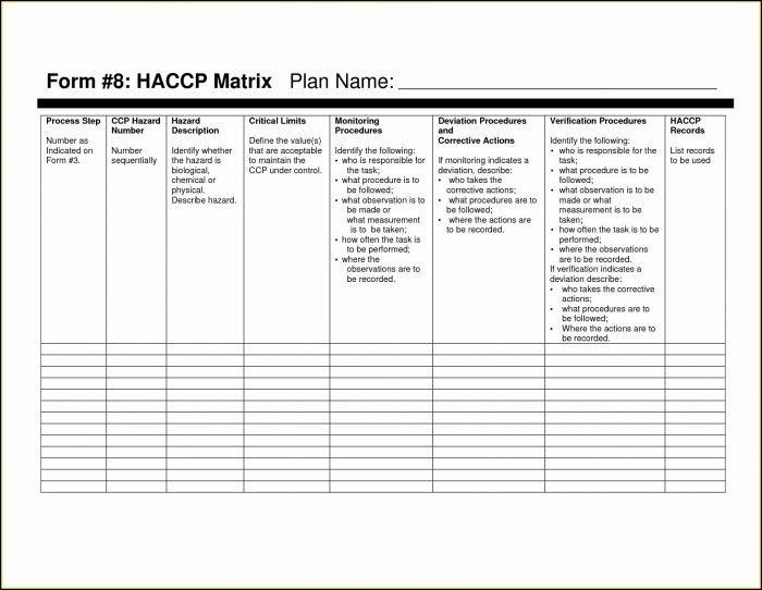 Haccp Plan Blank Forms