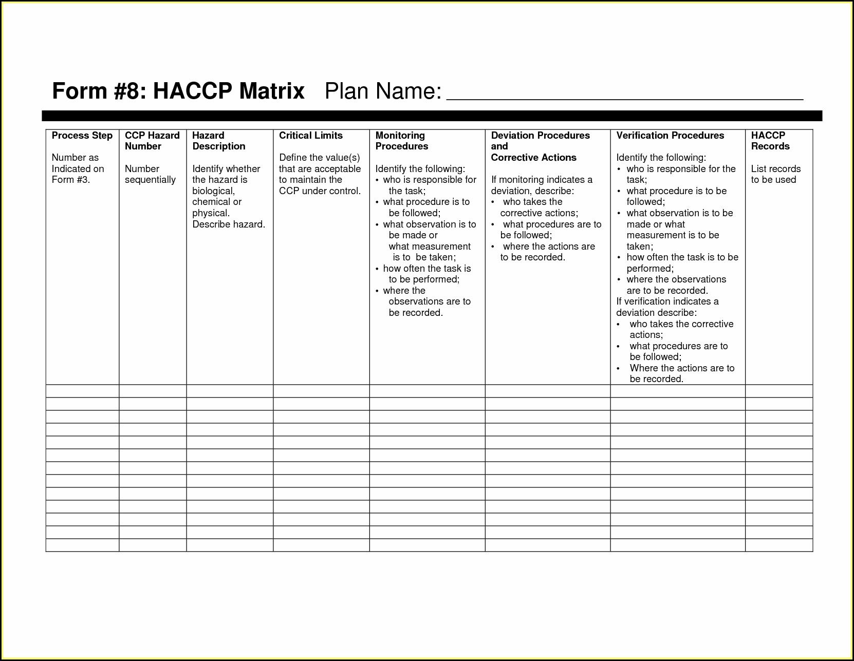 Haccp Plan Blank Forms