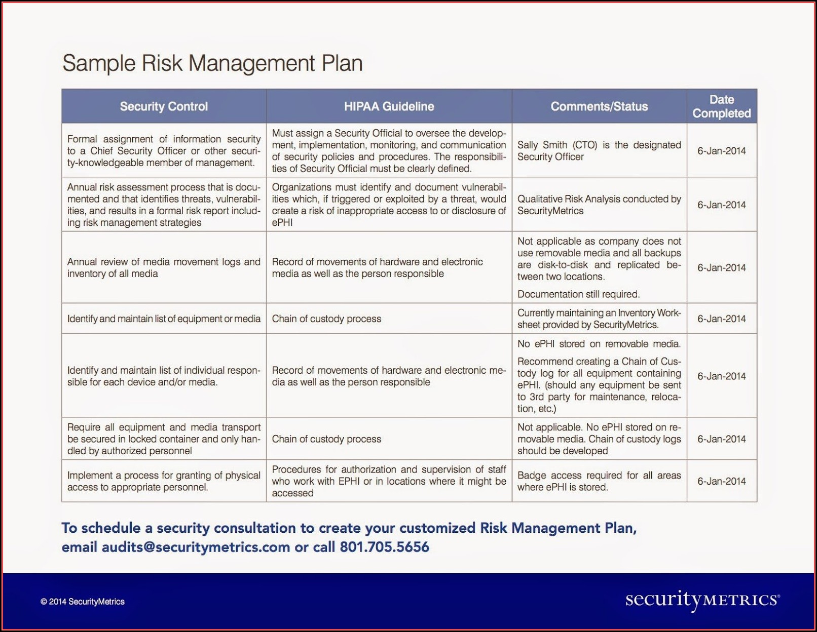 Hipaa Breach Risk Assessment Template
