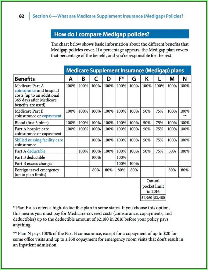 Aarp Supplemental Insurance Formulary