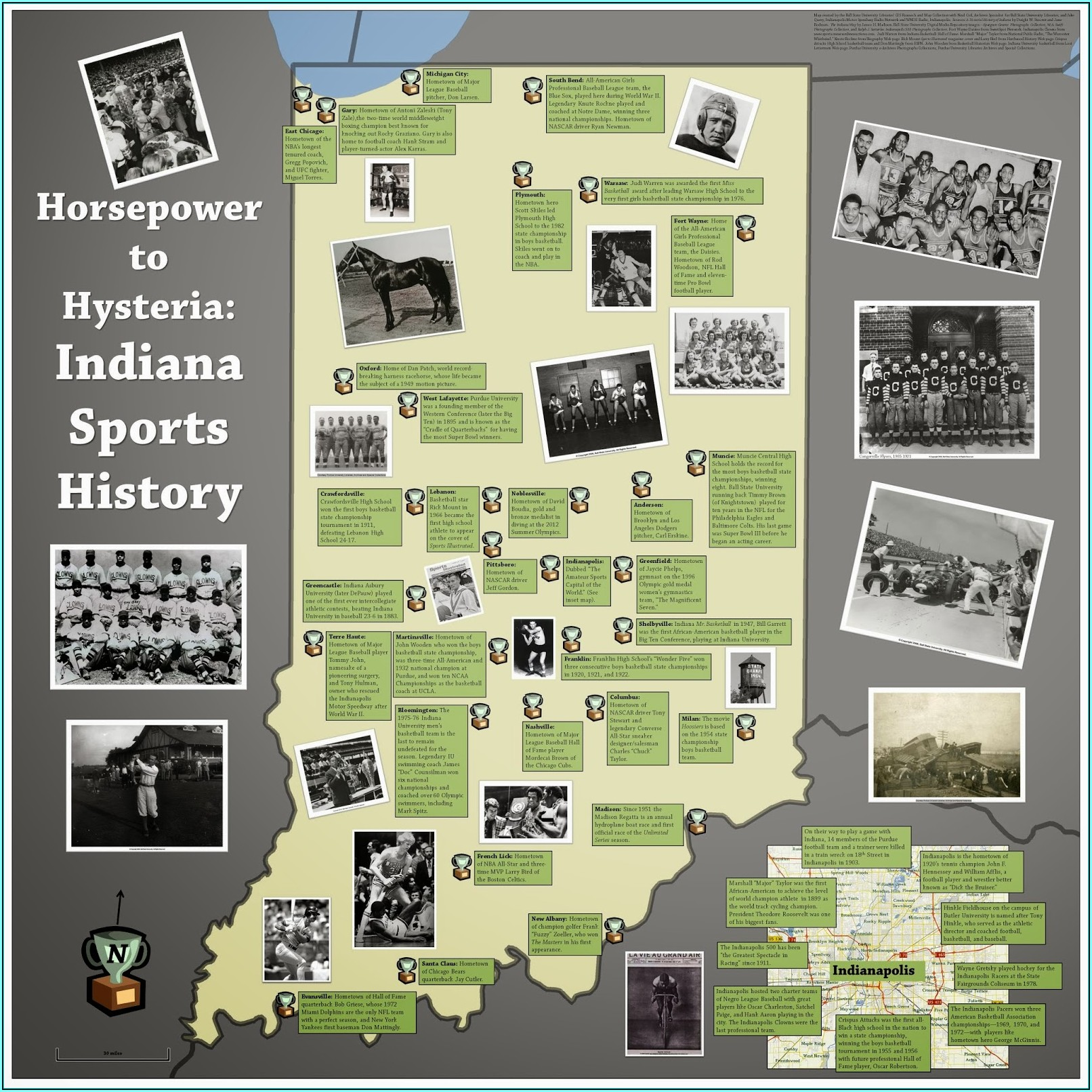 Anderson Indiana Historical Maps