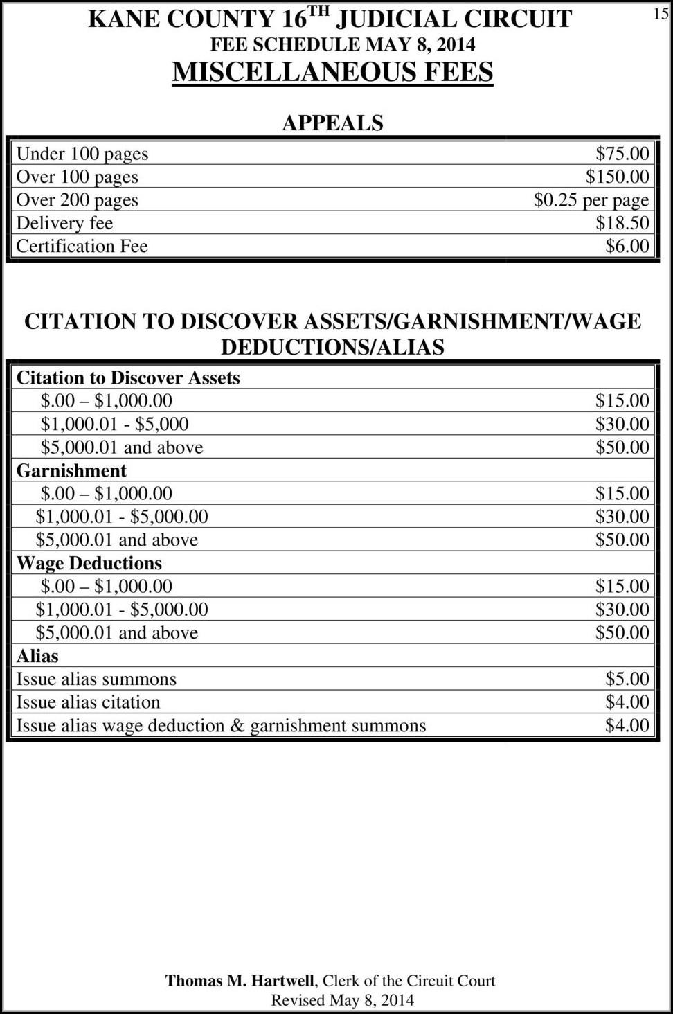 Kane County Divorce Filing Fees