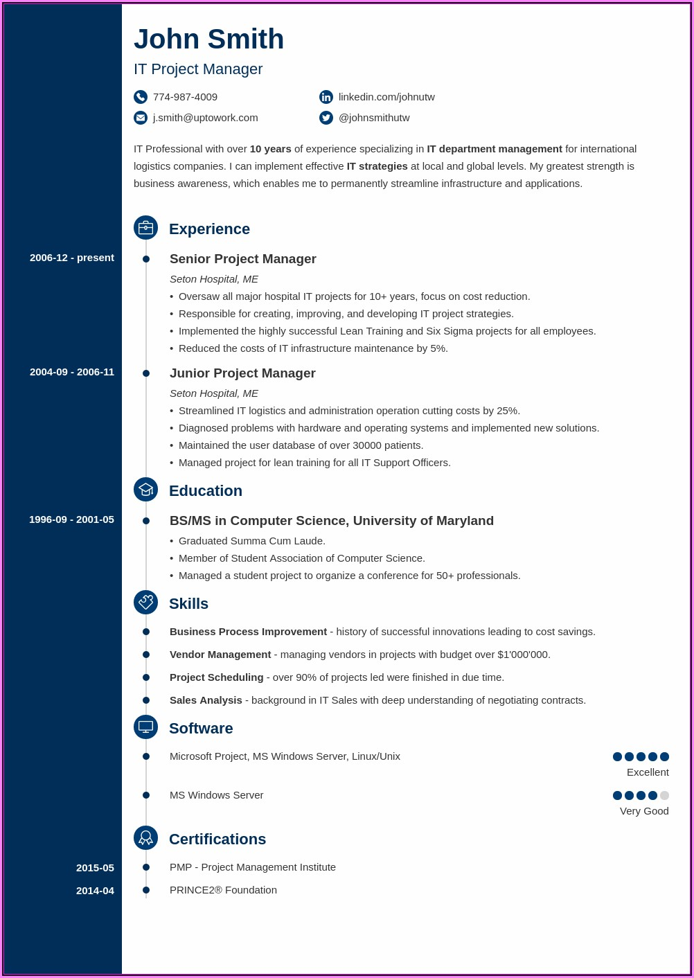 Resume Templates For Professionals Free Download