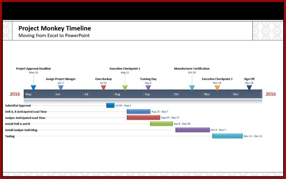 Automated Gantt Chart Excel Template