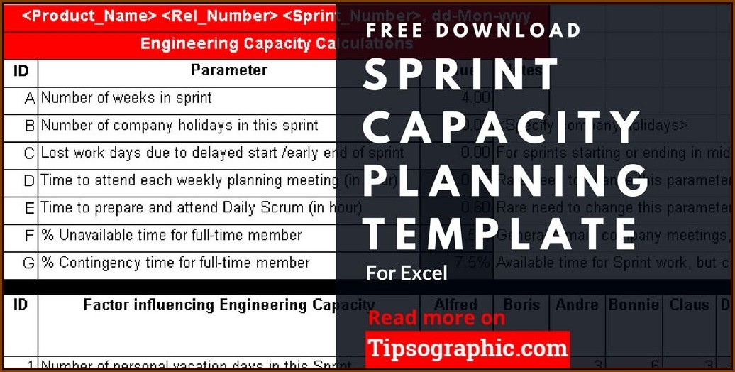 Capacity Planning Template Excel Free