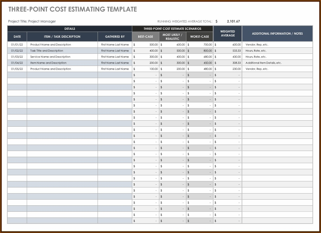 Construction Estimating Excel Templates